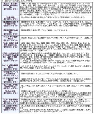 所得税徴収高計算書_記載方法_17