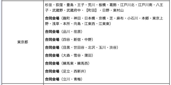日曜日開庁税務署_12