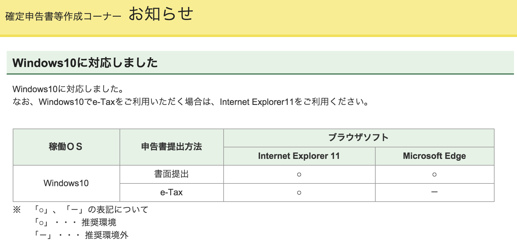 h28_e-tax_windows10追加の画像