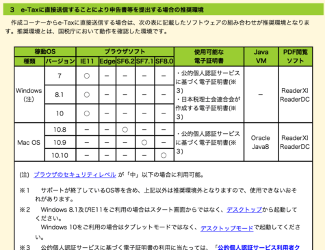 H28_Windows10追加_14