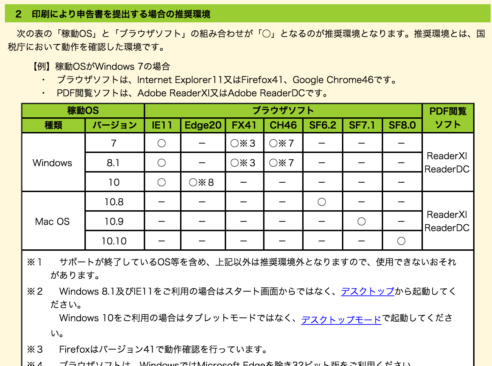 H28_Windows10追加_15