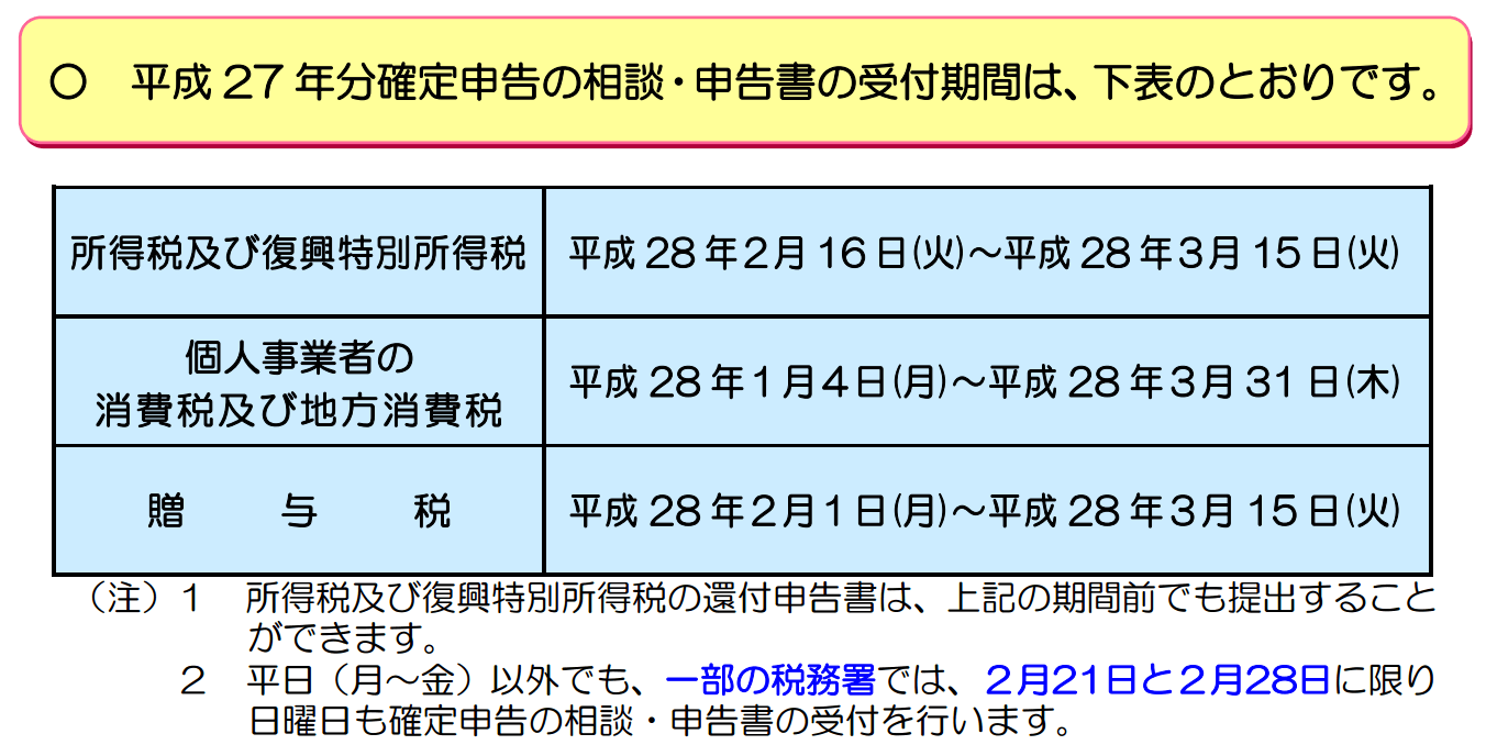 h27_確定申告受付期間