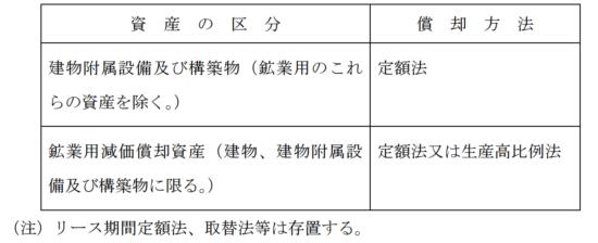 h28_税制改正大綱_12