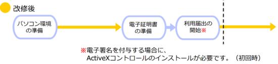 eLTAX_Java実行環境不要_14