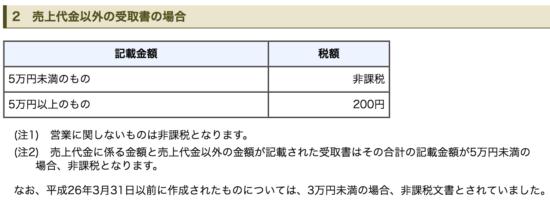 クレジット販売の領収書印紙_12