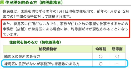 家屋敷課税_11