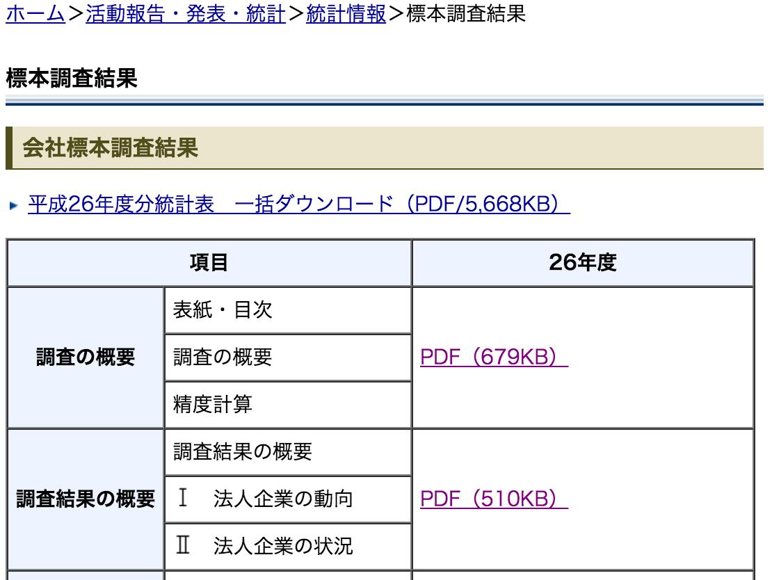 h26_会社標本調査結果のサイトの画像
