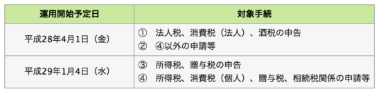 e-TaxでPDF_12