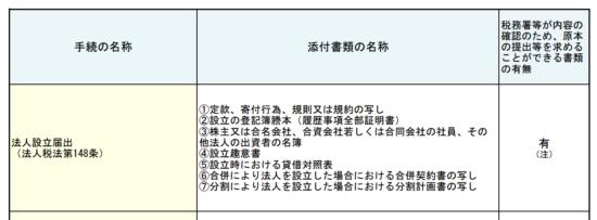 e-TaxでPDF_14