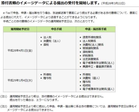 e-TaxでPDF_21