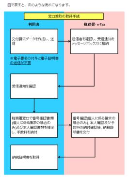 e-Tax_納税証明書_31