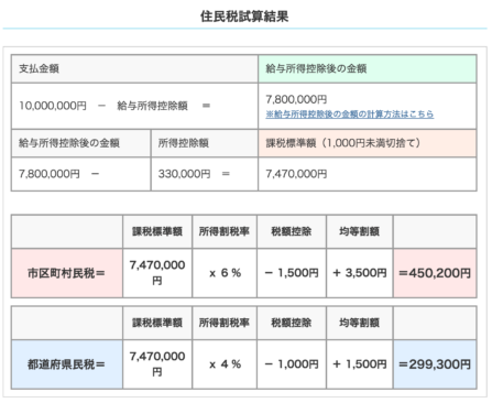 h28_住民税試算_15