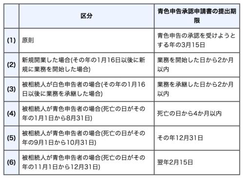 h28_青色申告_12