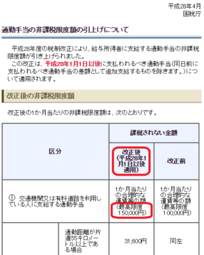 h28_通勤手当非課税限度額_11