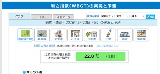 暑さ指数(WBGT)_14