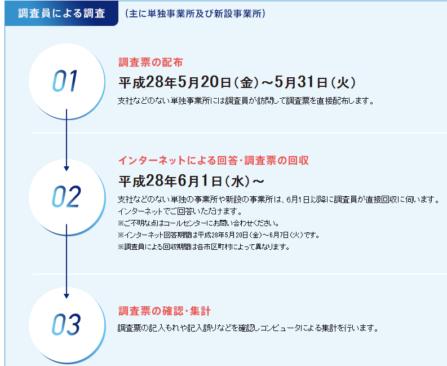 h28_経済センサス活動調査_12