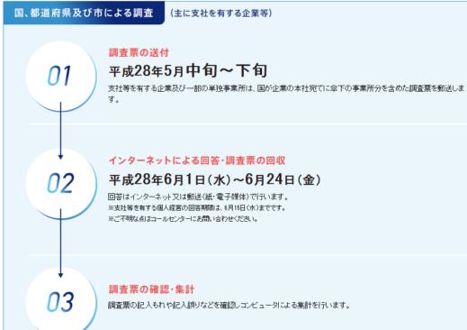 h28_経済センサス活動調査_13
