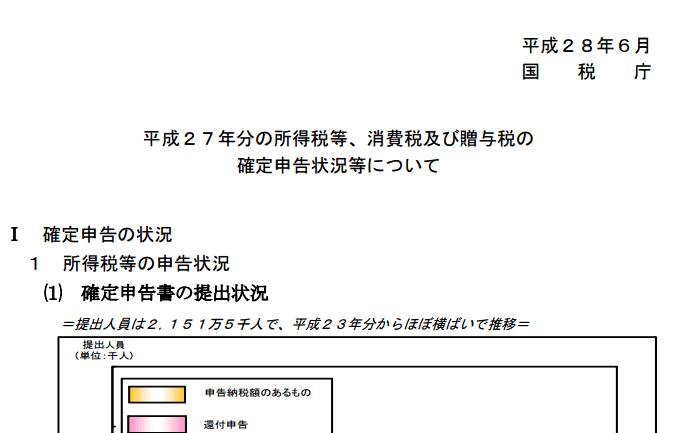 h27_所得税等の確定申告状況の画像