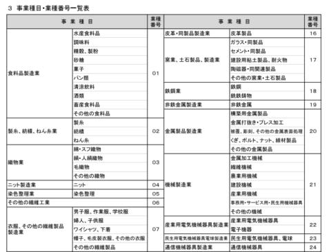 h28_適用額明細書の記載の手引(単体法人)_14