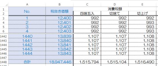消費税端数処理比較_14
