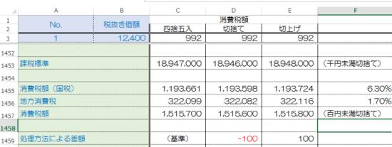 消費税端数処理比較_16