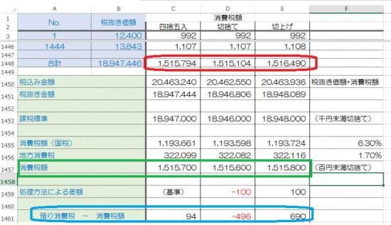 消費税端数処理比較_17