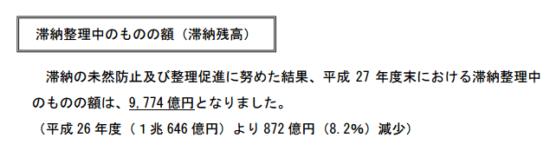 h27_租税滞納状況_12