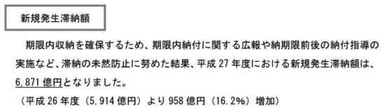 h27_租税滞納状況_13