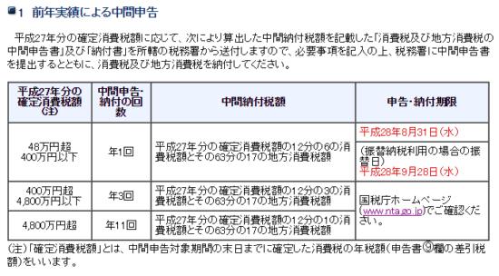 h28_個人事業主消費税中間_12
