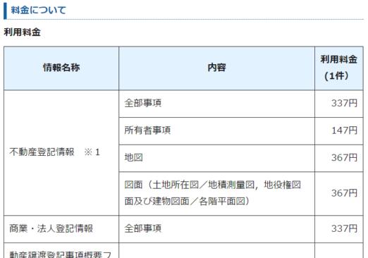 h28_登記情報提供サービス_料金の画面