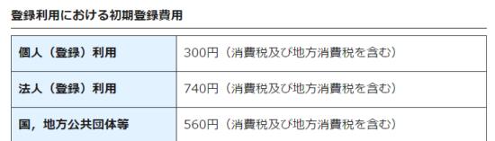 h28_登記情報提供サービス_登録利用における初期登録費用の画面