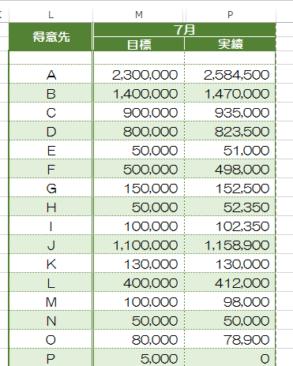 Excel_条件付き書式_22