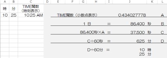 time%e9%96%a2%e6%95%b0_16