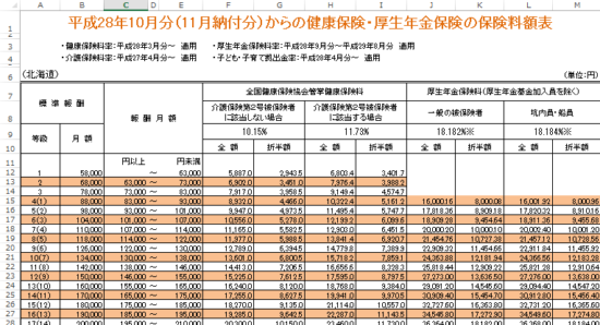 h2810_%e5%81%a5%e5%ba%b7%e4%bf%9d%e9%99%ba%e5%8e%9a%e7%94%9f%e5%b9%b4%e9%87%91%e8%a1%a8_16