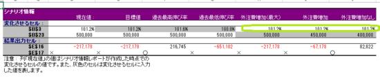 whatif%ef%bd%bc%ef%be%85%ef%be%98%ef%bd%b5_30