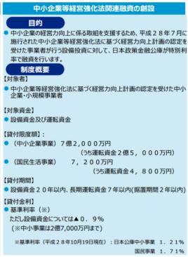 h2810_%e4%b8%ad%e5%b0%8f%e4%bc%81%e6%a5%ad%e6%94%af%e6%8f%b4_13
