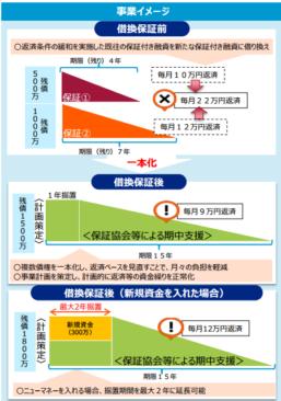 h2810_%e4%b8%ad%e5%b0%8f%e4%bc%81%e6%a5%ad%e6%94%af%e6%8f%b4_15