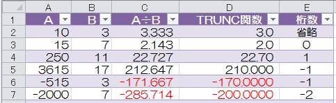 trunc%e9%96%a2%e6%95%b0_14