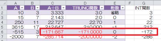 trunc%e9%96%a2%e6%95%b0_16