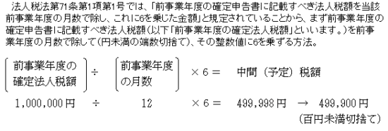 h28_%e6%b3%95%e4%ba%ba%e7%a8%8e%e7%ad%89%e4%b8%ad%e9%96%93%e7%94%b3%e5%91%8a_11