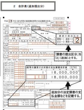 法定調書合計票の追加の書き方