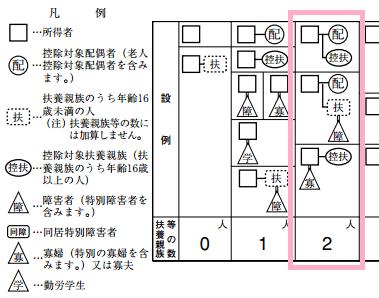 h29_扶養親族等の数の求め方の拡大画像2