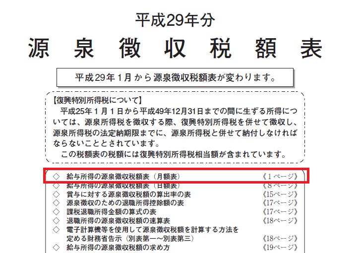 源泉 徴収 税額