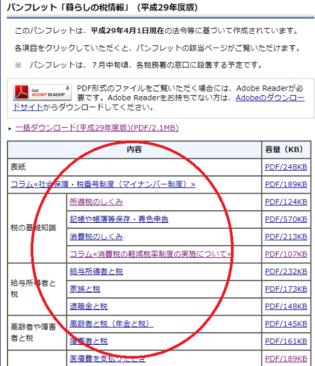 h29_暮らしの税情報_サイト画面