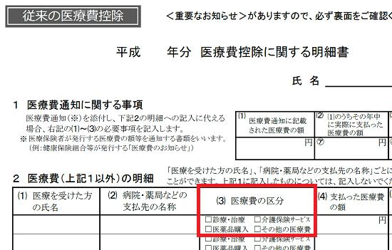 h29_医療費控除に関する明細書イメージ_従来の医療費控除の画像