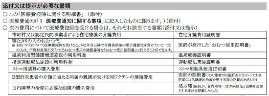 h29_医療費控除に関する明細書イメージ_従来の医療費控除の添付提示書類の画像