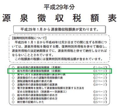 h29_源泉徴収税額表の表紙の画像