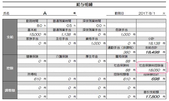 h29_源泉徴収税額表(日額表)の見方_給与明細例