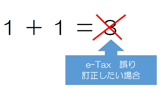 e-Taxで当初、提出した申告デー...