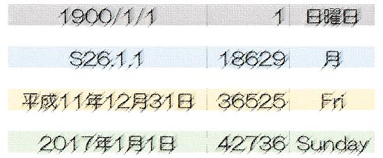 excel_日付の表示方法の画像